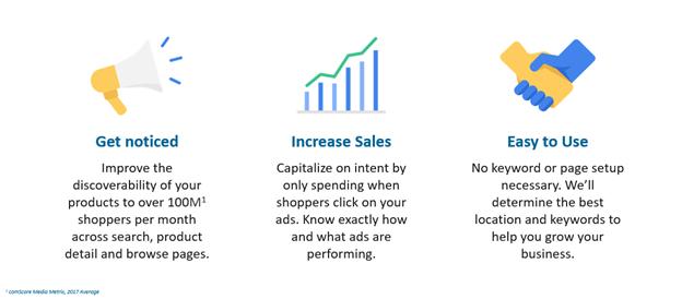 什么是沃尔玛赞助产品广告计划